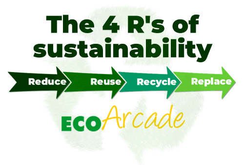 4 r's of sustainability
